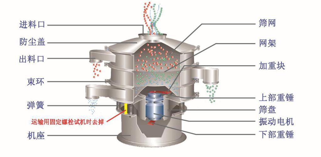 630隔膜压滤机